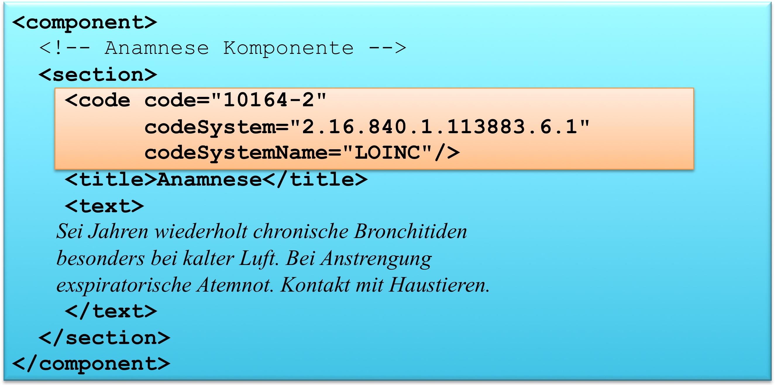 IG:Arztbrief 2014 – Hl7wiki
