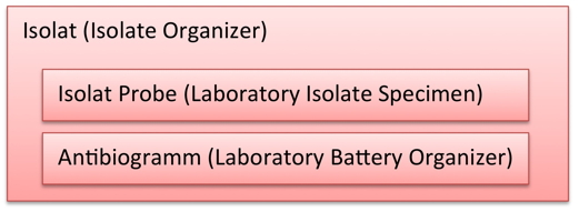 IsolateOrganizer eLab.jpg