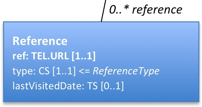 Datei:Oid-Reference.jpg