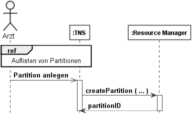 PIM SEQ Partition Anlegen.png